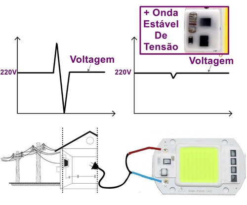 kit 3 chip led 50w verde 220v inteligente nao usa reator driver