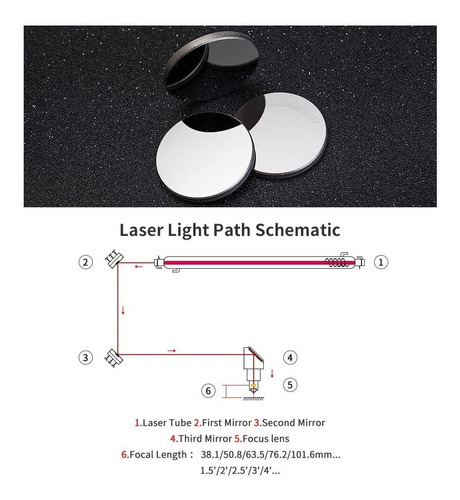 kit 3 espejos molibdeno 25mm laser co2 mo dragon d el mejor!