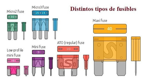 kit 30 fusible automotriz cinco x 5 10 15 20 25 30 amp regul