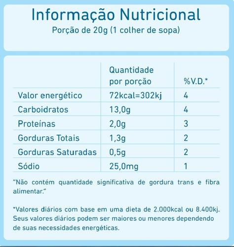 kit 4 latas doce de leite viçosa 800g