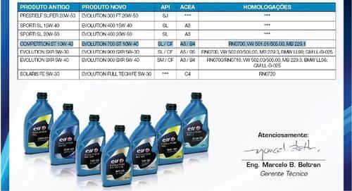 kit 4 lts óleo 10w40 elf competition  renault vw mb peugeot