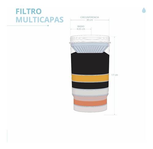 kit 4 repuestos filtro purificador agua ecotrade 28 litros