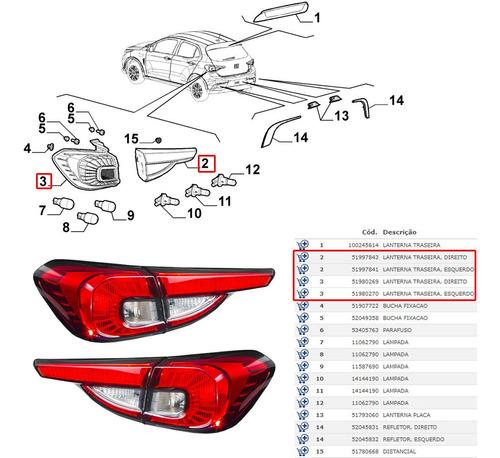 kit 4x lanterna traseira completa original argo hgt 2020