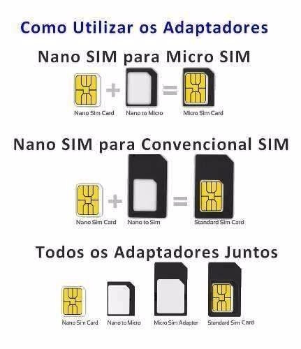 kit adaptador 3 en 1 micro nano sim chip iphone samsung ipad