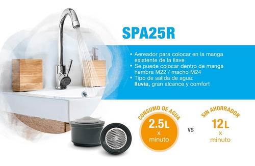 kit ahorradores para 2 baño y 1 cocina