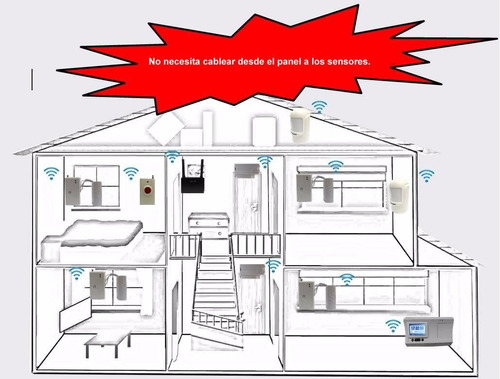 kit alarma de seguridad inalambrica 24/7 local casa taller $