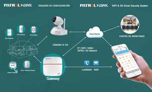 kit alarma inteligente gsm + wifi + app movil + camara robot