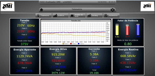 kit analisador datalogger harmônicas 600a dmi t5t 88es