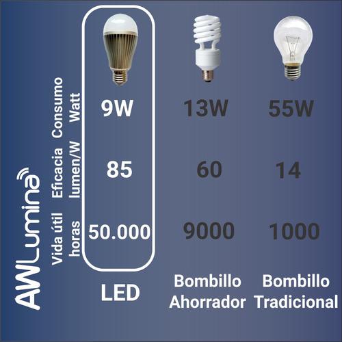 kit awlumina control remoto 9w - bombillos led 9 watts
