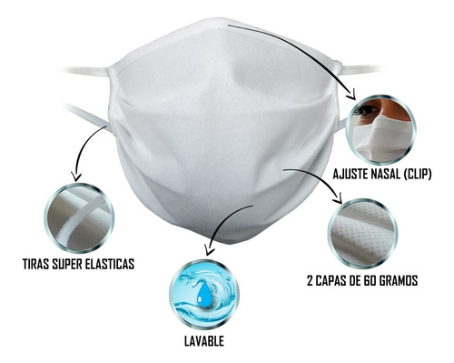 kit barbijo x200 mascarilla c clip nasal friselina lavable c