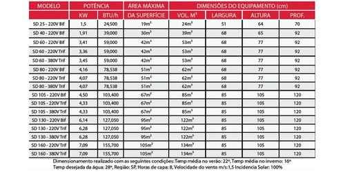 kit bomba de calor p/ piscina 2 sd 105 + 2 sd 80 + placas