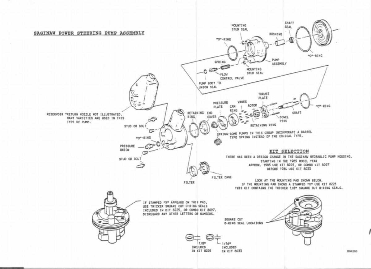 Kit Bomba Perita Dirección Hidráulica Sello Bajo Bat - Bs