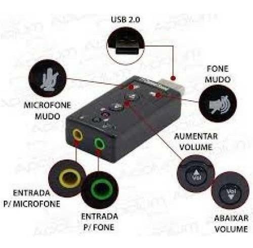 kit c/ 10 adaptador de som usb 2.0 externo virtual 7.1 cana