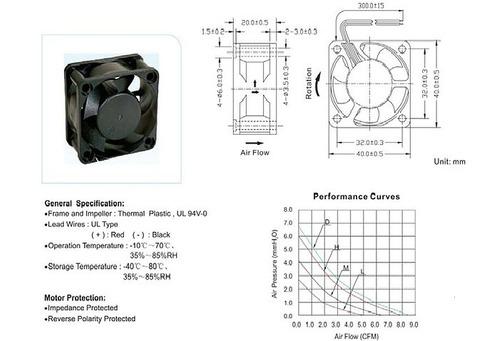 kit c / 20 cooler fan 12v 40x40x20mm p/gabinete pc modulo