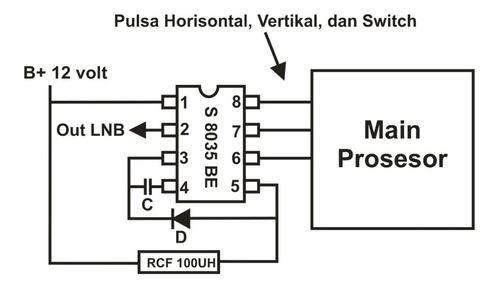 kit c/5 peças s8035be s8035 original ci reg tuner frete cr
