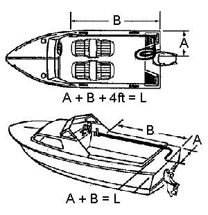 kit cable para timon marino de masa teleflex morse 12 pies