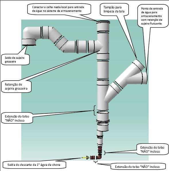 Kit capta o agua chuva cisterna separador descarte for Tambores para agua