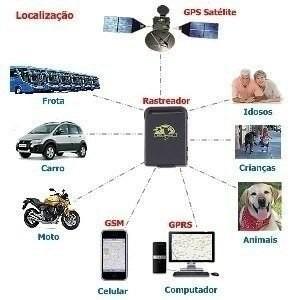 kit car:rastreador+filma+foto+bafometro+caneta risco+bloquea