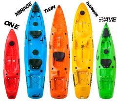 kit catamaran