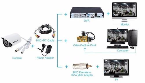 kit cctv kkmoon 4 cámaras + 1 dvr 8 canales y accesorios