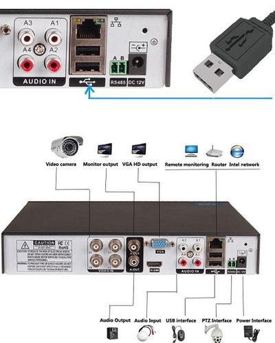 kit cctv video seguridad dvr 1tb + 4 camaras domo dia noche