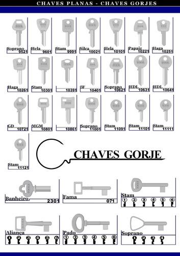 kit chave virgem yale e tetras  p/ chaveiro