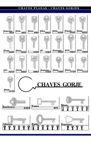 kit chaves virgens yale 250 unidades (iniciantes) tools