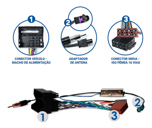 kit chicotsom adaptador quadrilock peugeout 207 307 09 a 14