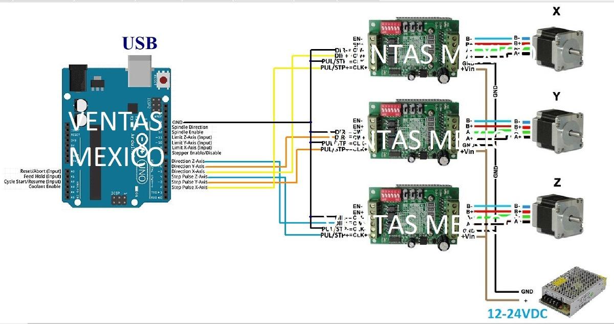Kit cnc grbl nema driver amp arduino plasma d