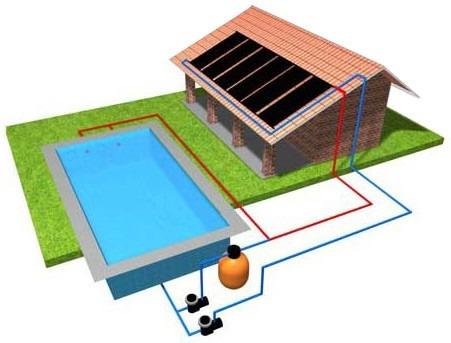 Kit completo piscina aquecedor solar 2x4 frete insta for Piscina desmontable 2x4