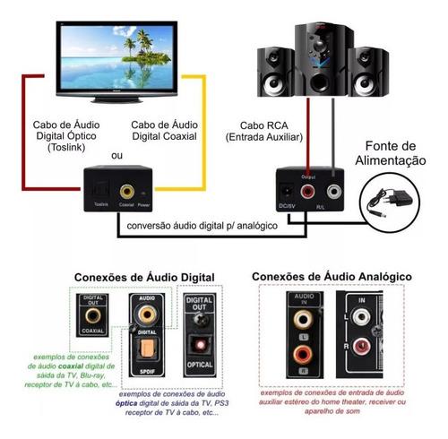 kit conversor óptico audio digital ligar smart tv no som