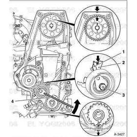 Kit Correa Distribucion Vectra16v Cambio