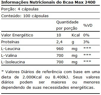 kit creatina 100g e bcaa 2400 60cps max titanium + testodrol