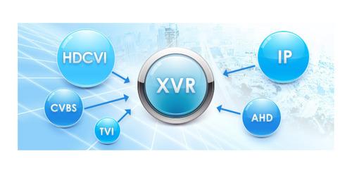 kit dahua xvr4108cnx1kit pentahíbrido 8ch 1080p + hdd 3tb
