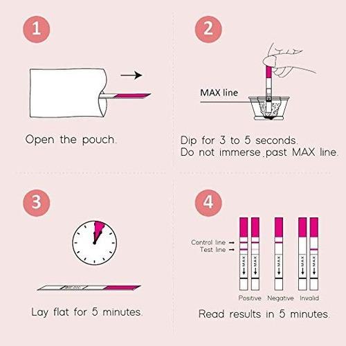 kit de 10 pruebas de ovulación y 2 test de embarazo