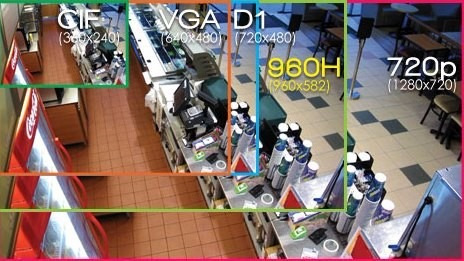 kit de 4ch trihibrido/ hdcvi / analogo/ ip/ p2p/ 4 camaras