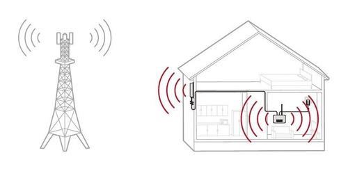 kit de amplificador de señal celular, telcel, movistar y at&