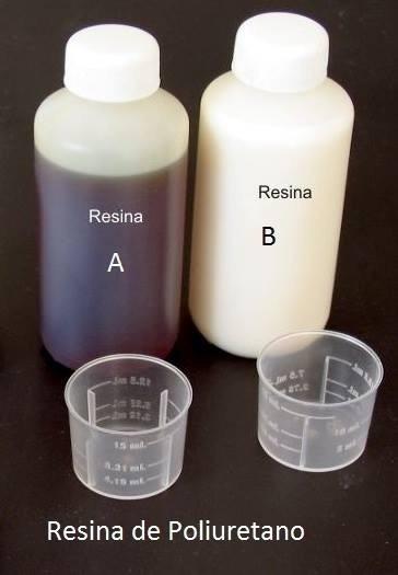 Kit de clonacion para moldes de silicon y piezas de resina for Arcones de resina para exterior