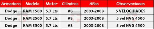 kit de clutch dodge ram 1500 5.7 lts v8 2003 a 2008 5 vel