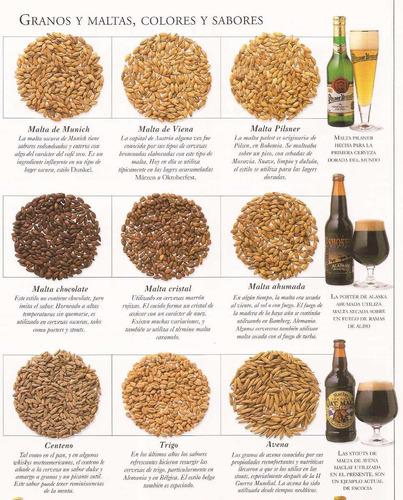 kit de insumos para cerveza artesanal - 20 lts - centralbier