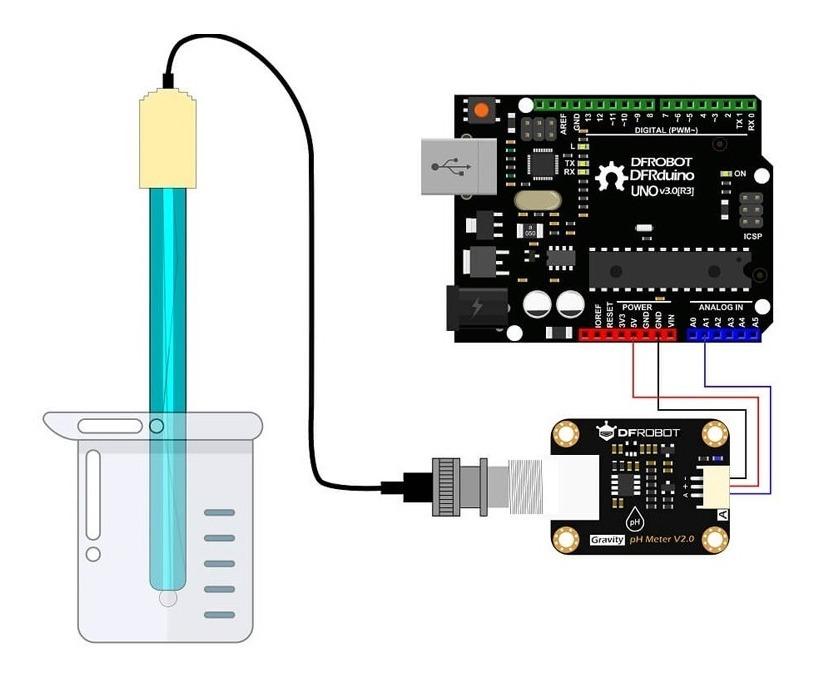 DFRobot SEN0161 gravedad Sensor de pH//Metro Análogo Kit para Arduino
