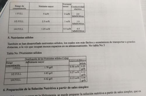 kit de sales hidroponia solucion a+b+c nutrientes 2000lt env