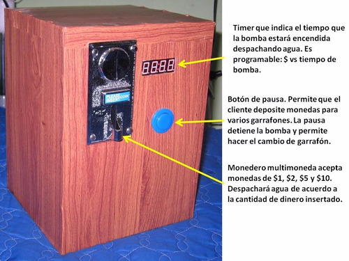 kit despachador de agua lcd + enjuague + 1 electroválvula
