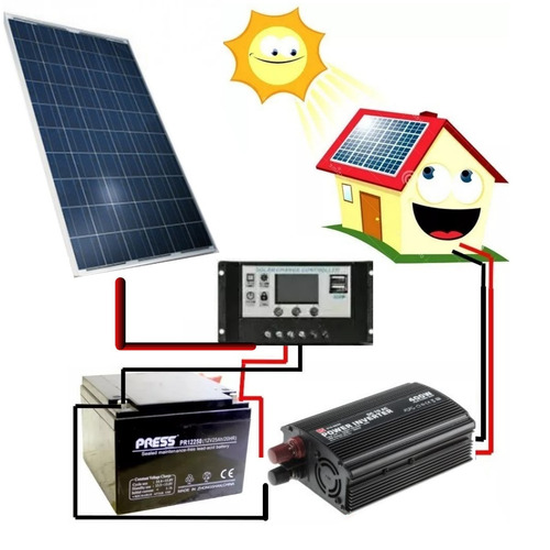 kit energia solar completo planta batería 26a panel 50w