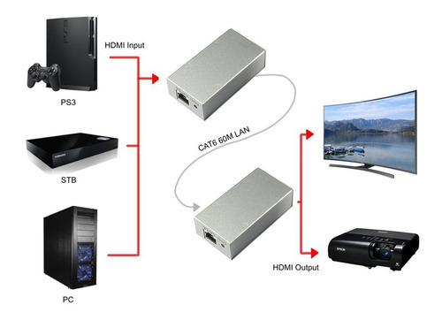kit extensor hdmi por cable de red utp / hasta 60 metros