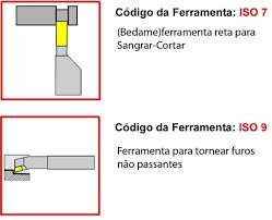 kit ferramenta para torno soldadas 20mm com 10 pçs tsbtools