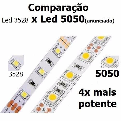 Fita Super Led 5050 5mt Luz Branco Frio 300 Leds 12v: Kit Fita Led 5050 Rgb 5m+fonte+controle Remoto+controlador