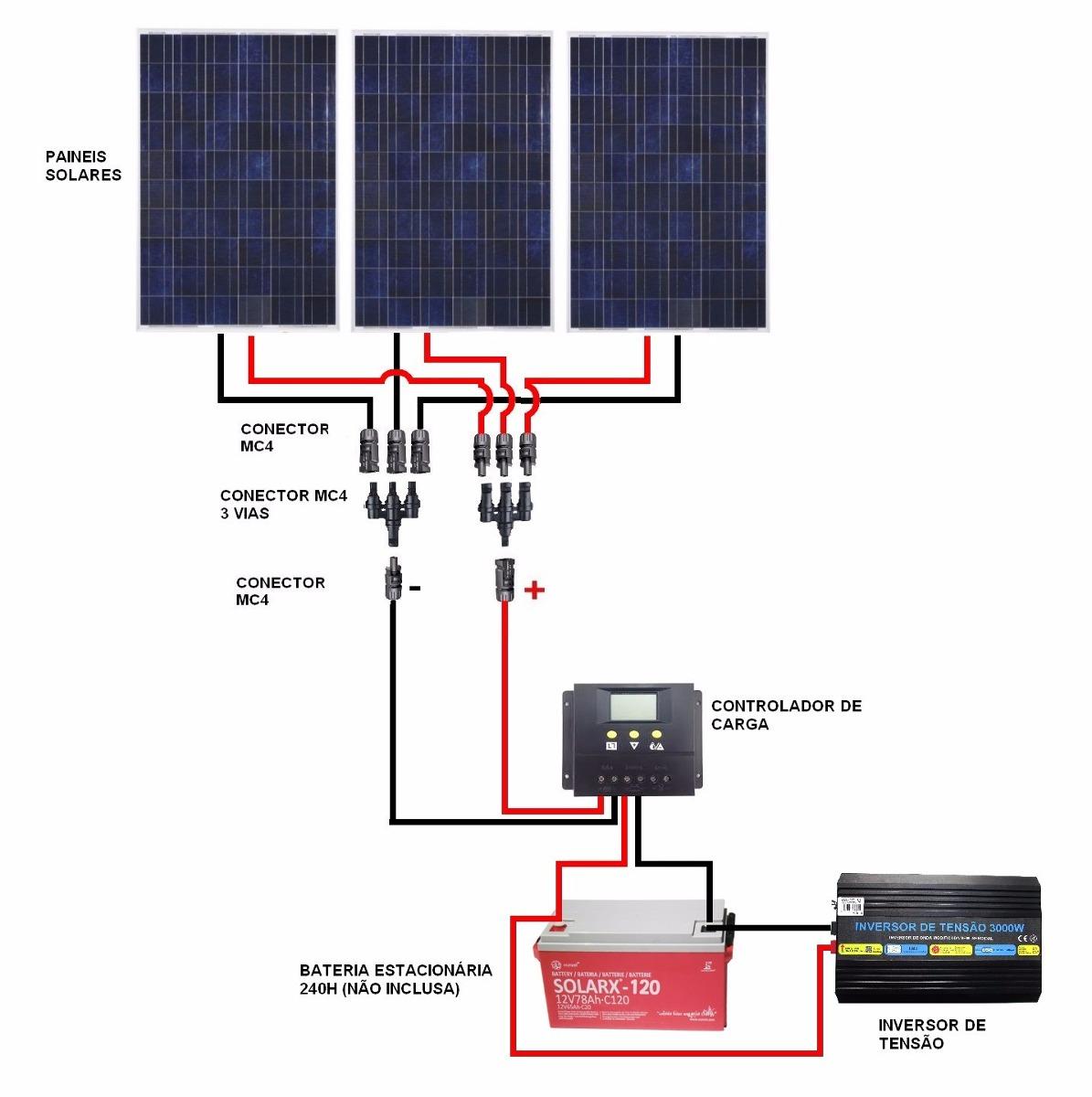 Kit gerador energia offgrid com painel solar acess rios for Montar placas solares en casa