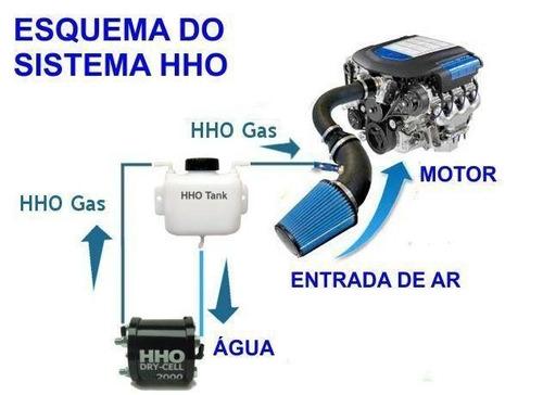 kit gerador hidrogênio hho - carro movido à água 1.0 até 1.8