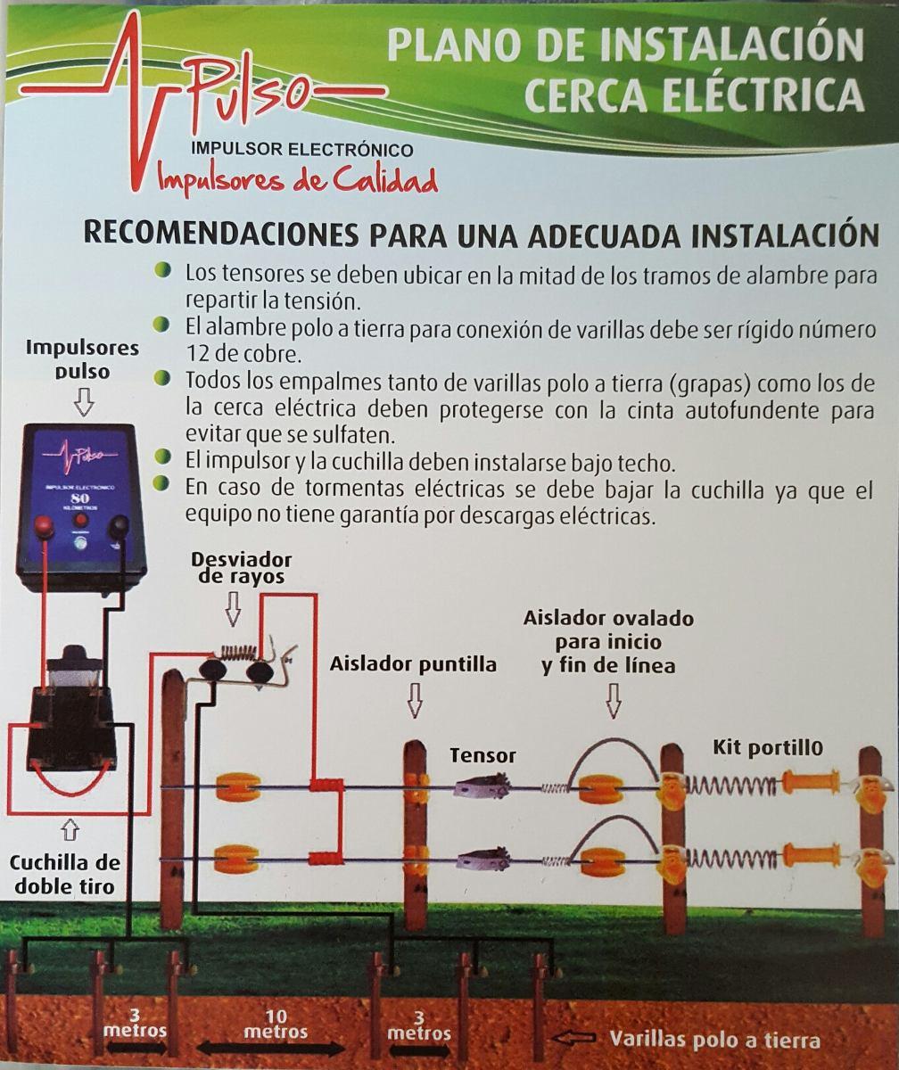 Kit Impulsor Solar Cerca Electrica Intemperie Panel 80km ... - photo#8